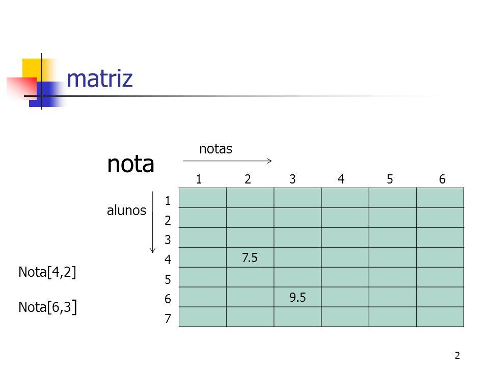 matriz nota notas alunos Nota[4,2] Nota[6,3] 7.5 9.5 1 2 3 4 5 6 1 2 3